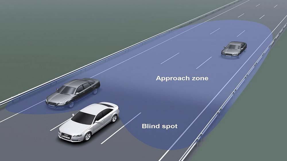 Định nghĩa điểm mù xe ô tô