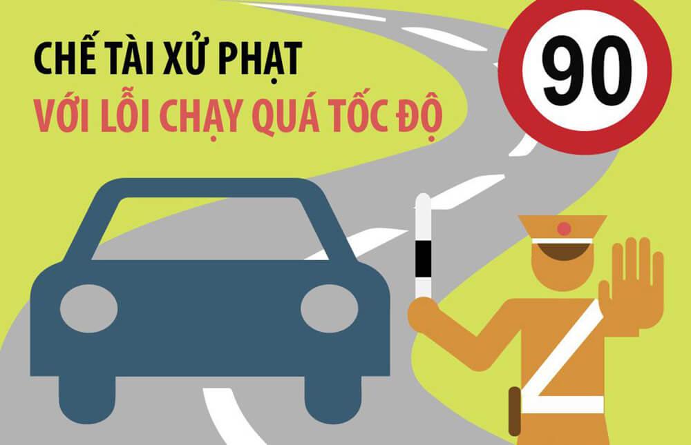Tốc độ lái xe theo quy định
